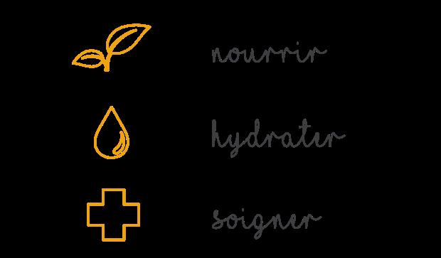 Nourrir Hydrater Soigner-29